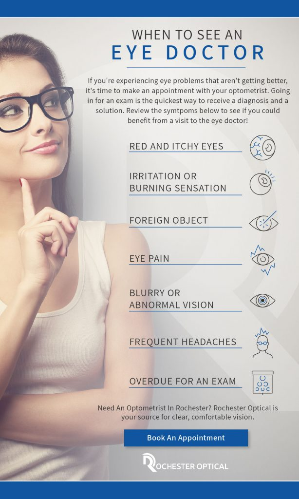 Infographic listing reasons a person should consider seeing an eye doctor